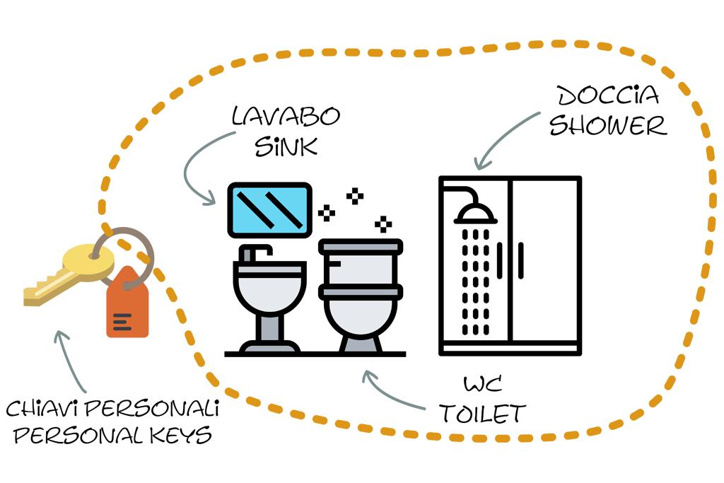 Interno di un bagno privato con doccia, lavabo e wc